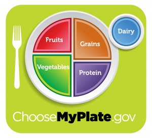 USDA Dietary Guidelines | My Food Plate
